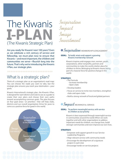 The I-PLAN
